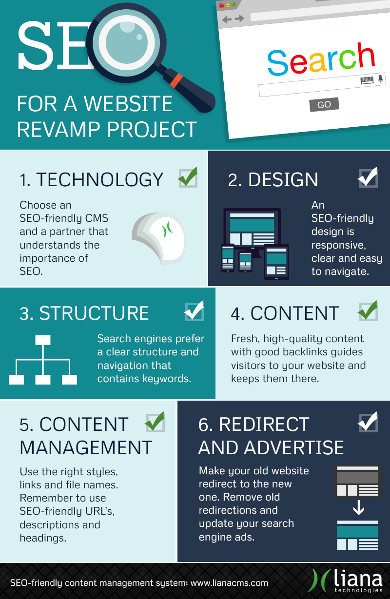 6 tips for SEO when you are revamping your website