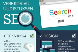 Ennen, jälkeen ja aikana: verkkosivu-uudistuksen SEO-checklist [Infografiikka]
